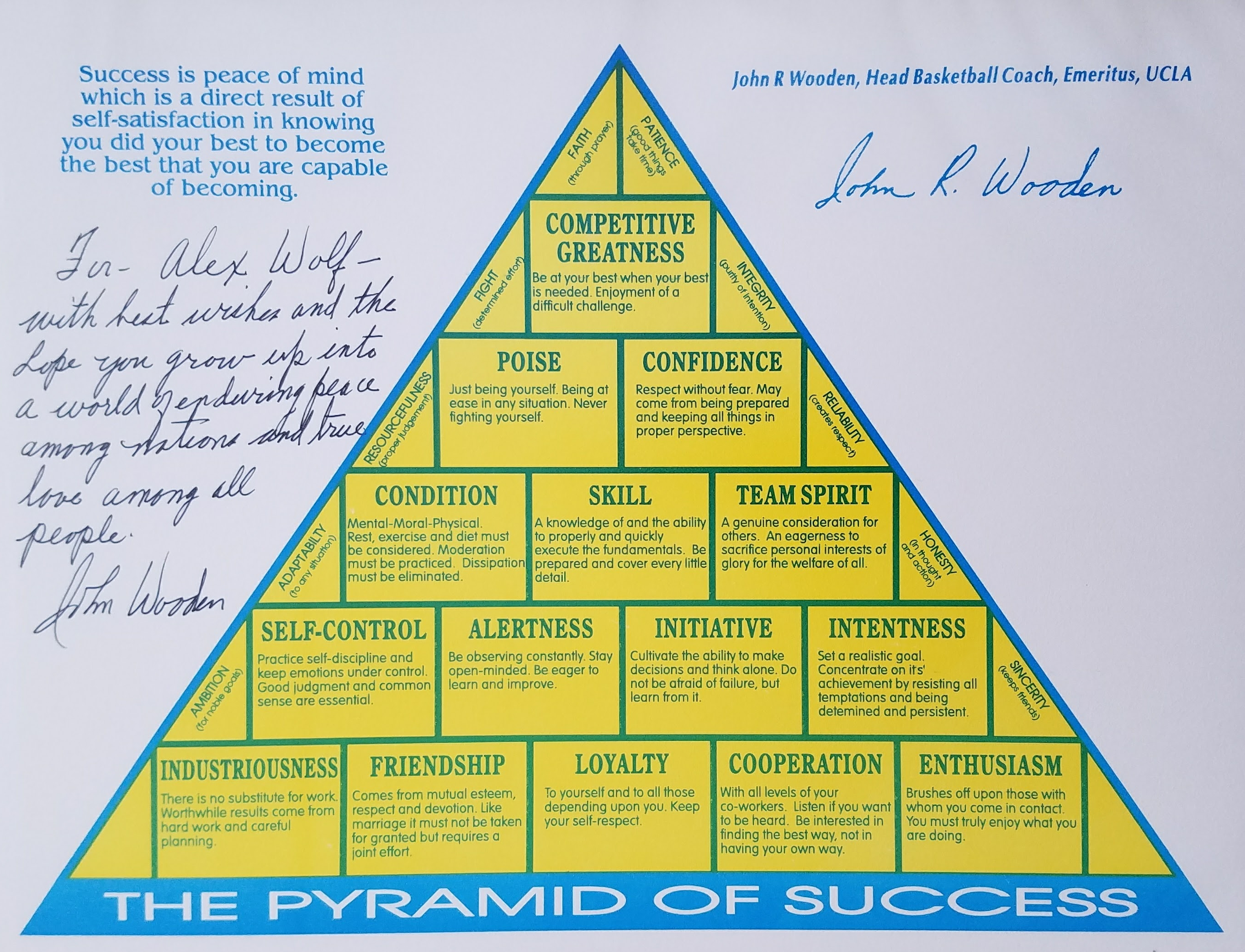It is a picture of Ridiculous John Wooden Pyramid of Success Printable